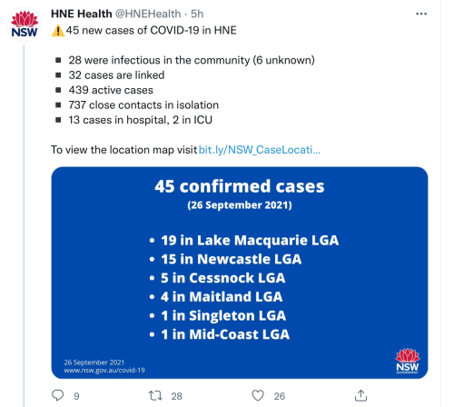 HNE health